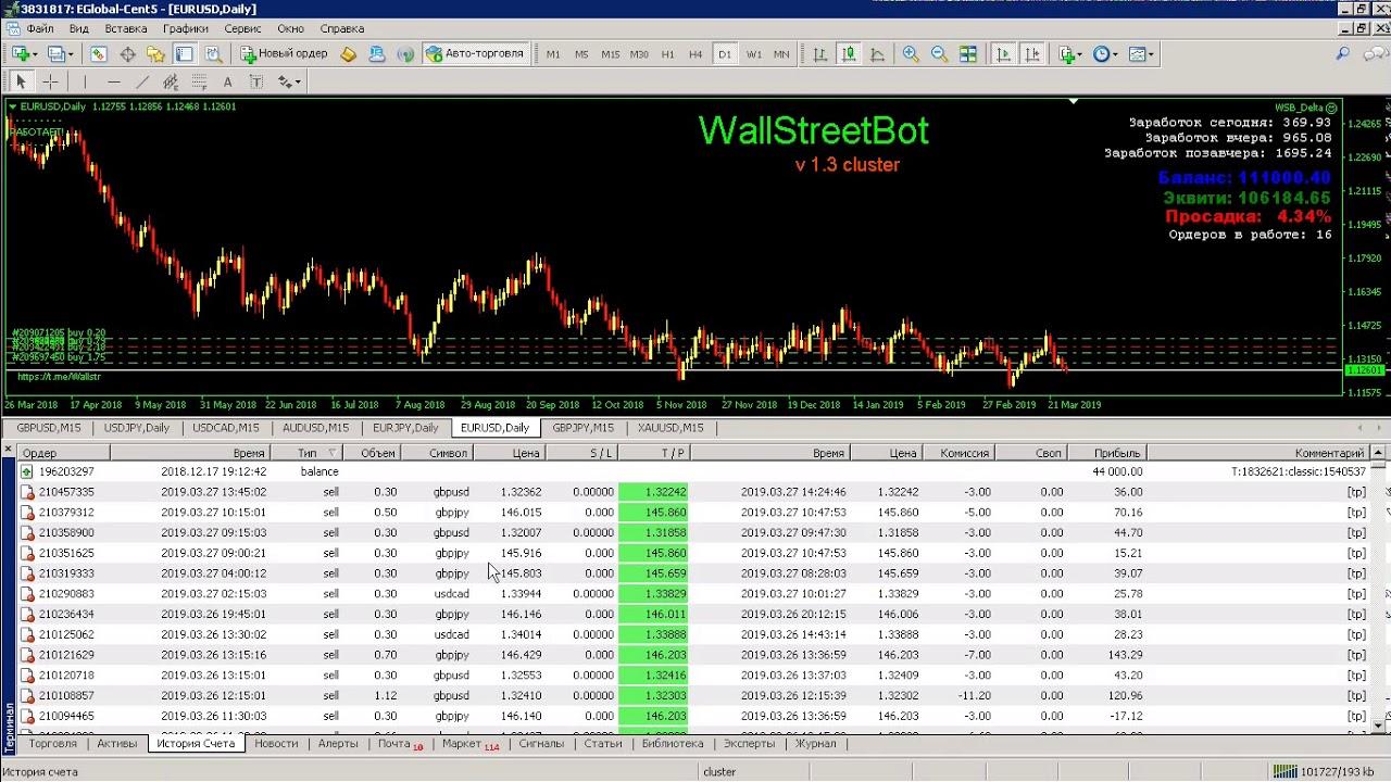 Clusterdelta.com - биржевой аналитический портал. практическая торговля на финансовых рынках на основе биржевой информации.