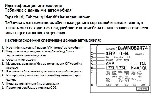 Vin-код автомобиля: что это такое, расшифровка и где находится номер вин, а также как узнать страну производителя и год выпуска