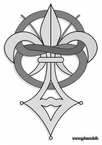 Что такое символ?