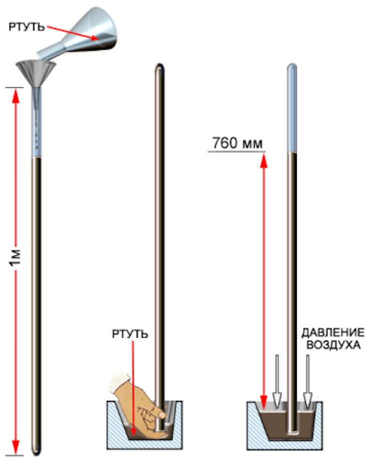 Ртуть ⚪: описание металла, свойства, сферы применения и месторождения