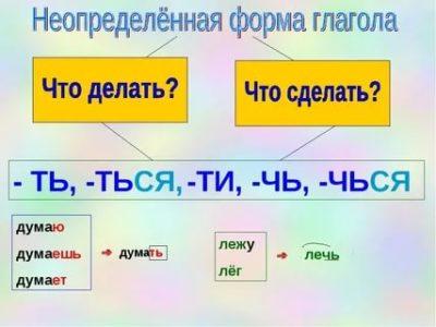 Начальная форма глагола - это... как определить начальную форму глагола?