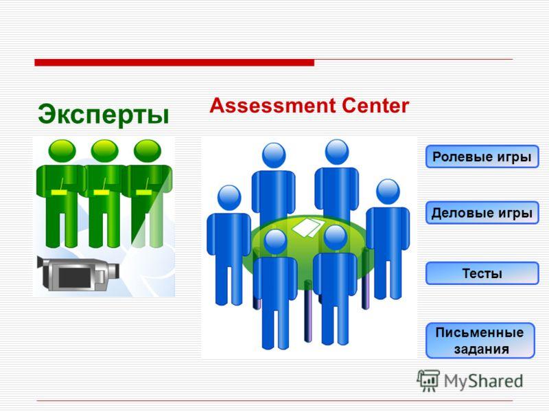 Ассесмент-центр: что это такое и как его разработать