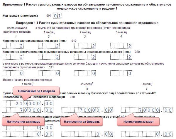 Пример заполнения единого расчета по страховым взносам за 2 квартал 2020 | скачать форму рсв-1, бланк