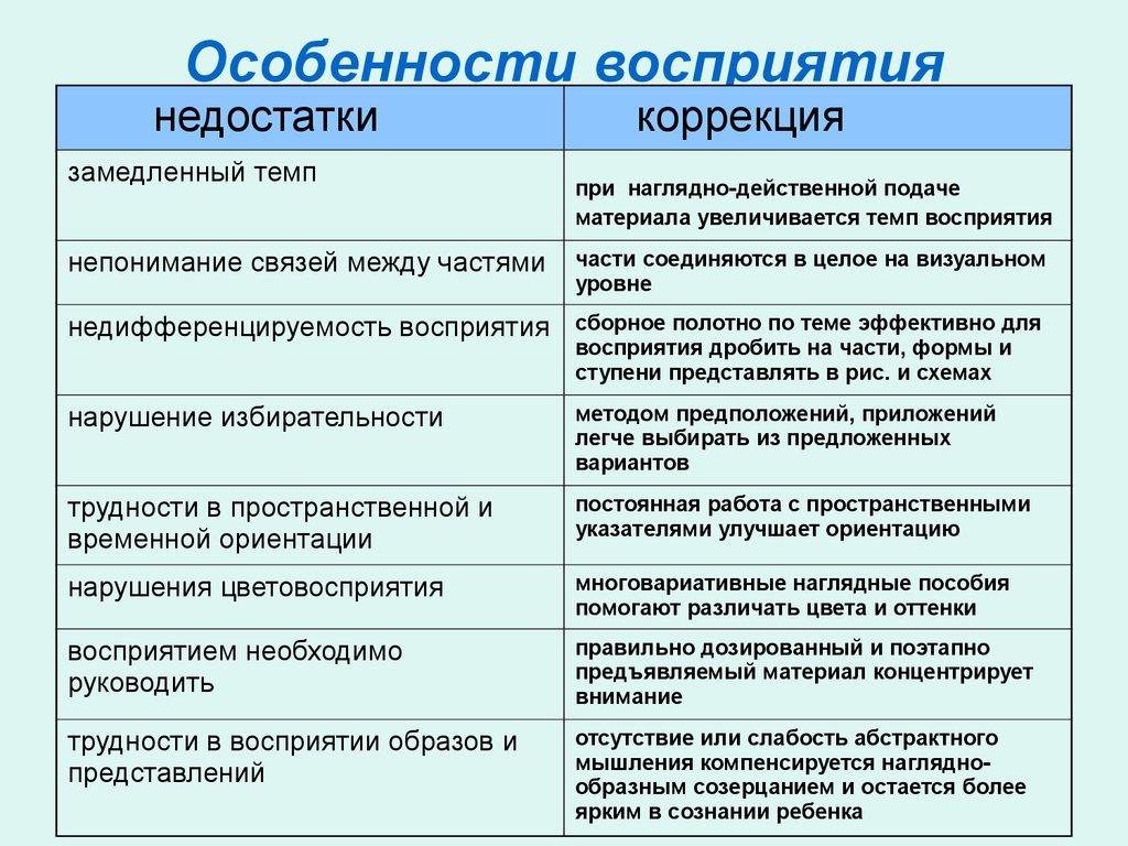 Байопик: определение и в чем его специфика