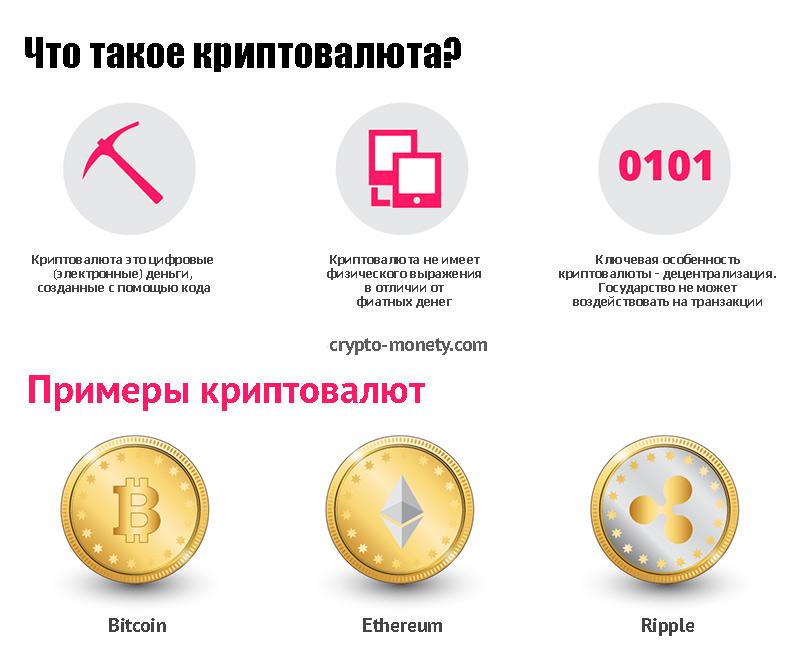 Токены — что это такое в криптовалюте