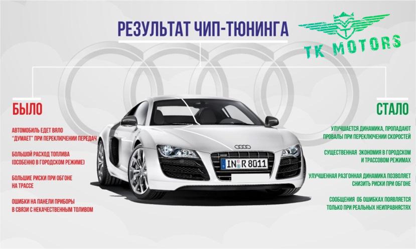 Чип-тюнинг автомобилей: понятие, особенности, преимущества | авточас