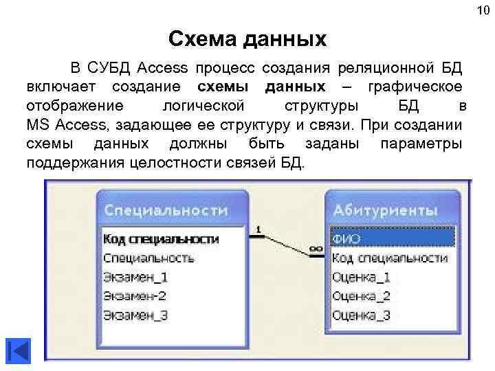Как работают реляционные базы данных (часть 1)