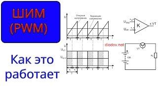 Физический уровень - модуляции — викиконспекты
