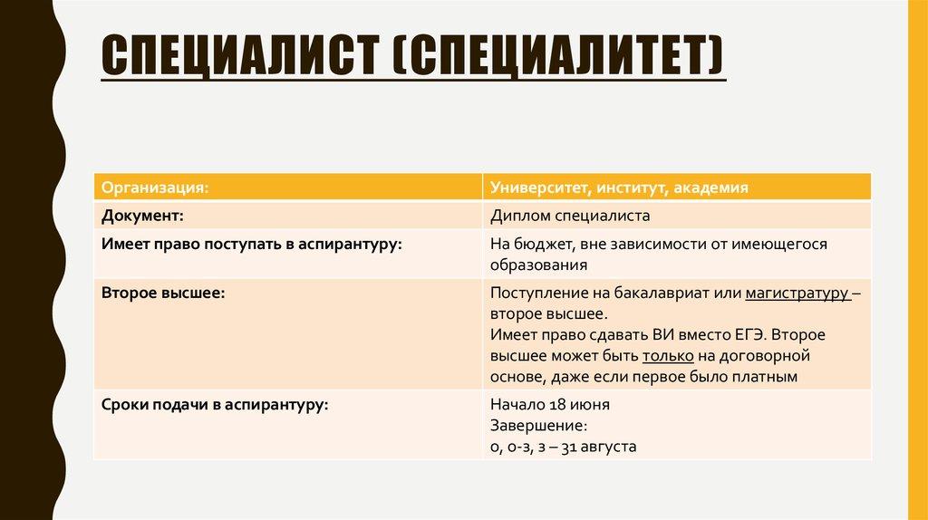 Справочник абитуриента