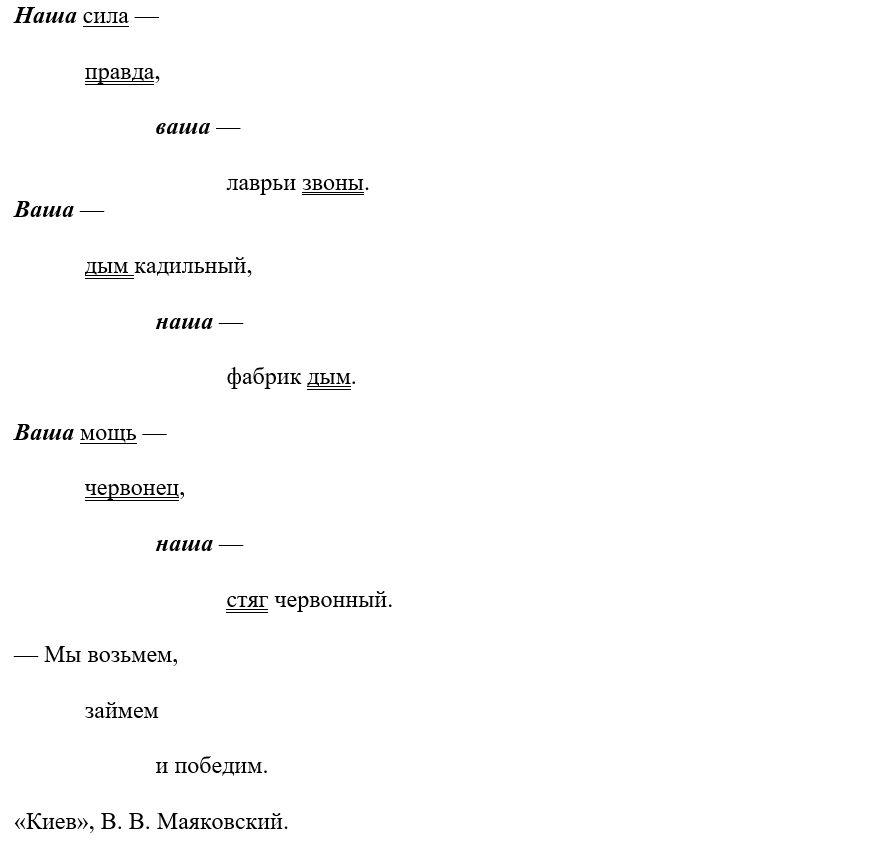 Что такое эпифора в литературе? примеры эпифоры. эпифора и анафора