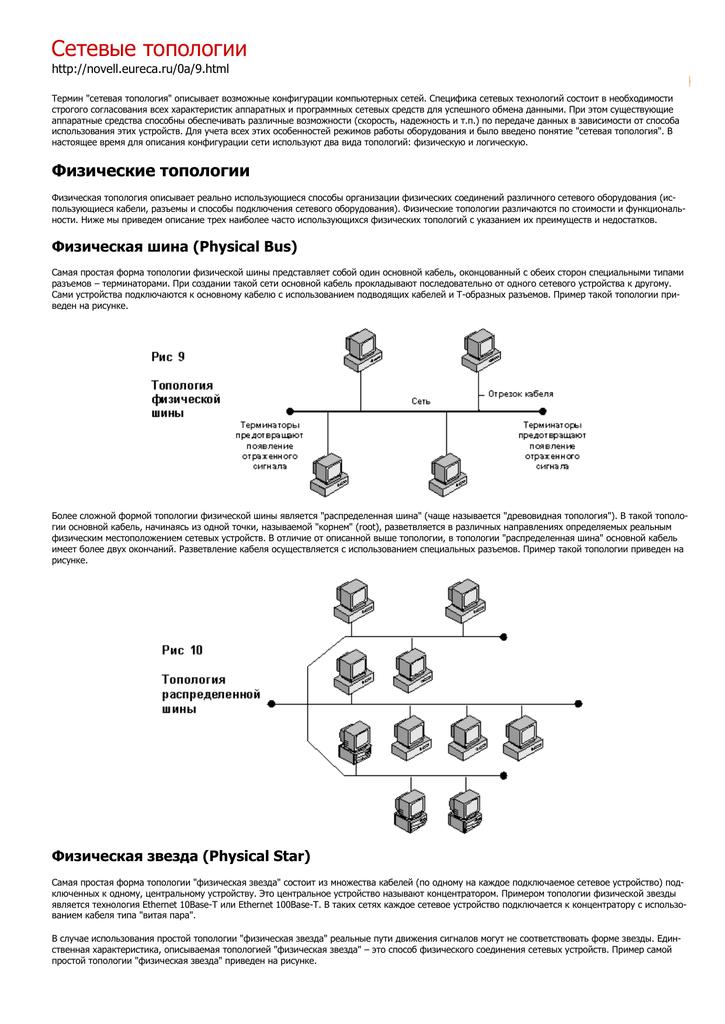 Топологии компьютерных сетей   студентик.рф