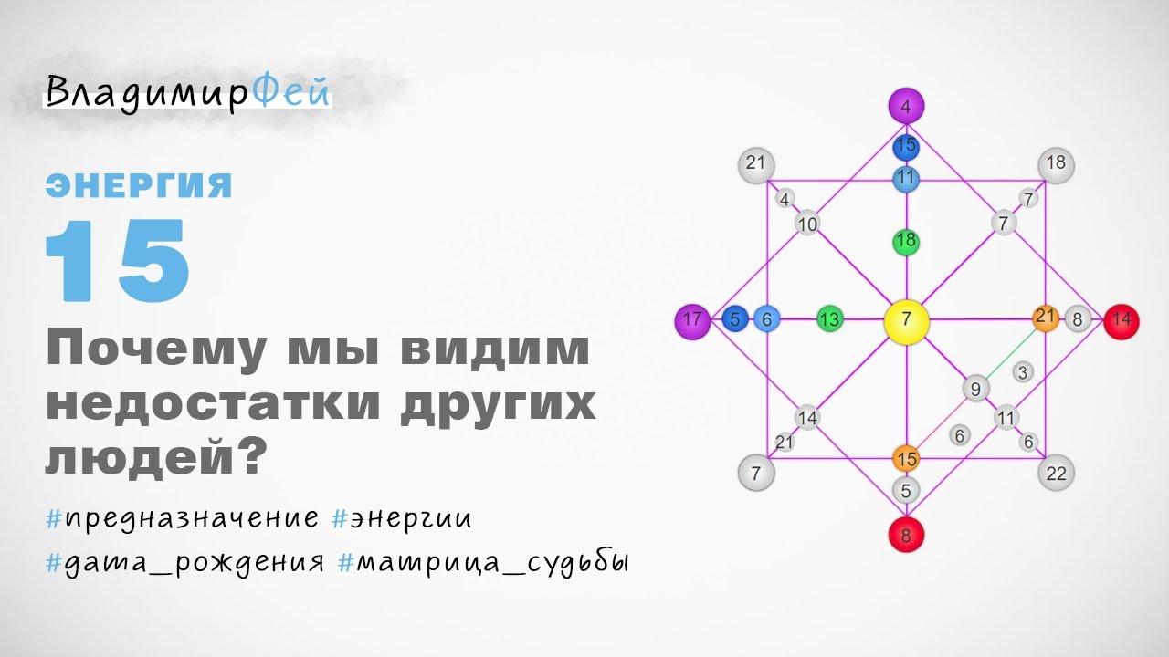 Матрица судьбы. практика. как матрица может улучшить мою жизнь?