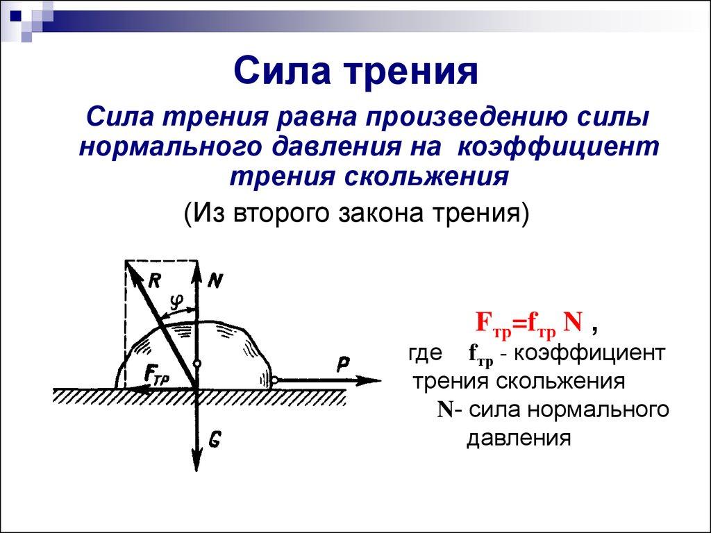 Трение - химия