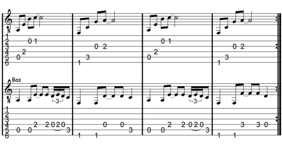 Что такое табулатура? как читать табулатуры (табы)?, на гитаре