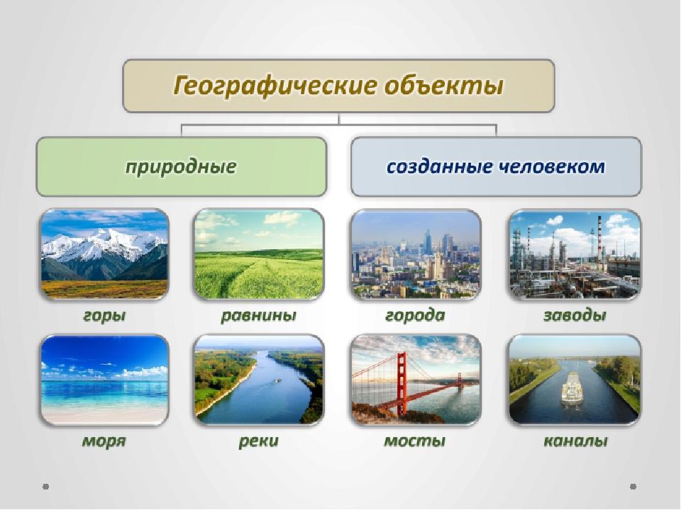 Что такое географический прогноз? приведите примеры географических прогнозов. известны ли вам какие-либо географические - other