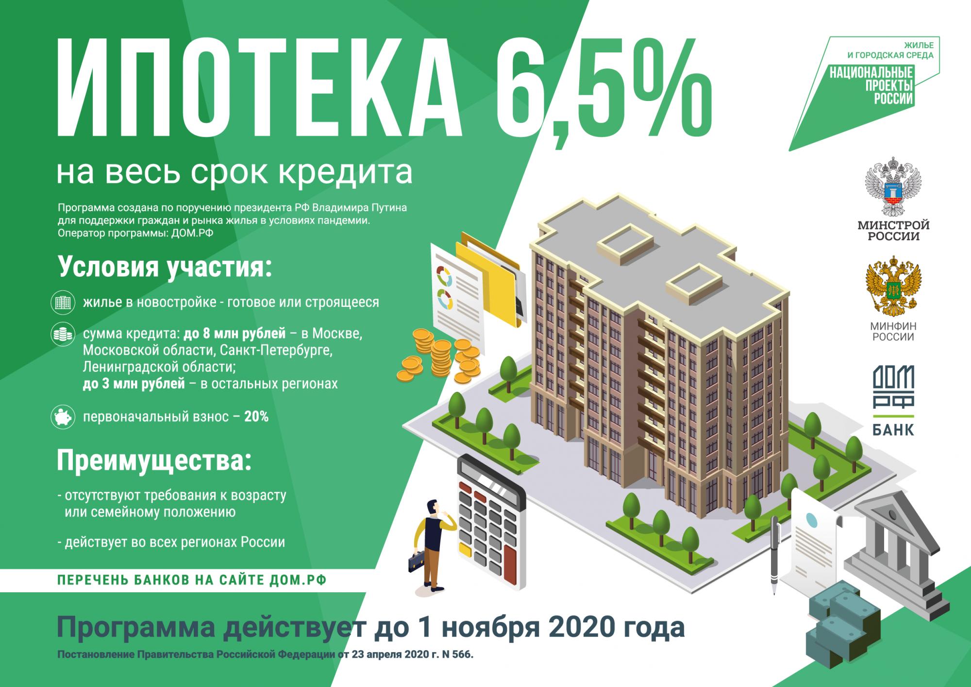 Россельхозбанк - сельская ипотека - условия, проценты