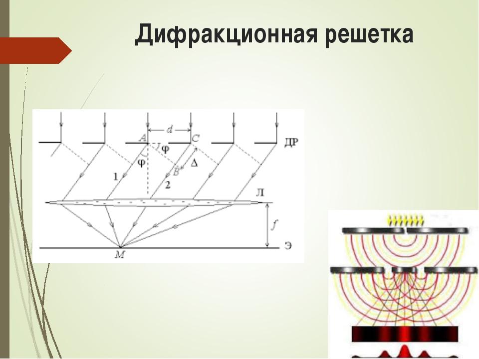 Дифракция света и дифракционная решетка