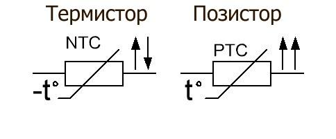 Терморезистор — википедия. что такое терморезистор