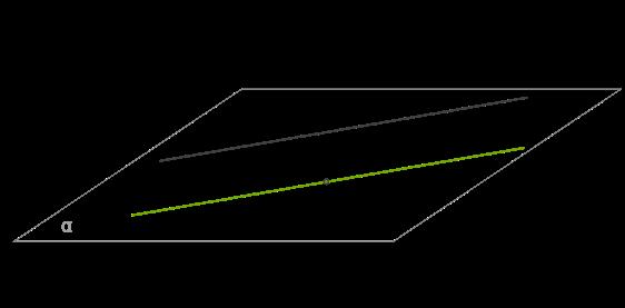 Свойства параллельных прямых – основные определения