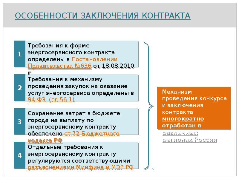 Энергосервисные контракты: необходимость и практика применения