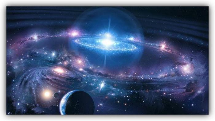 Что такое космология - узнай что такое