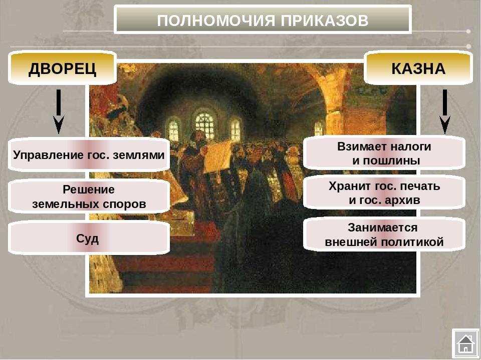 Значение слова «казна» в 10 онлайн словарях даль, ожегов, ефремова и др. - glosum.ru