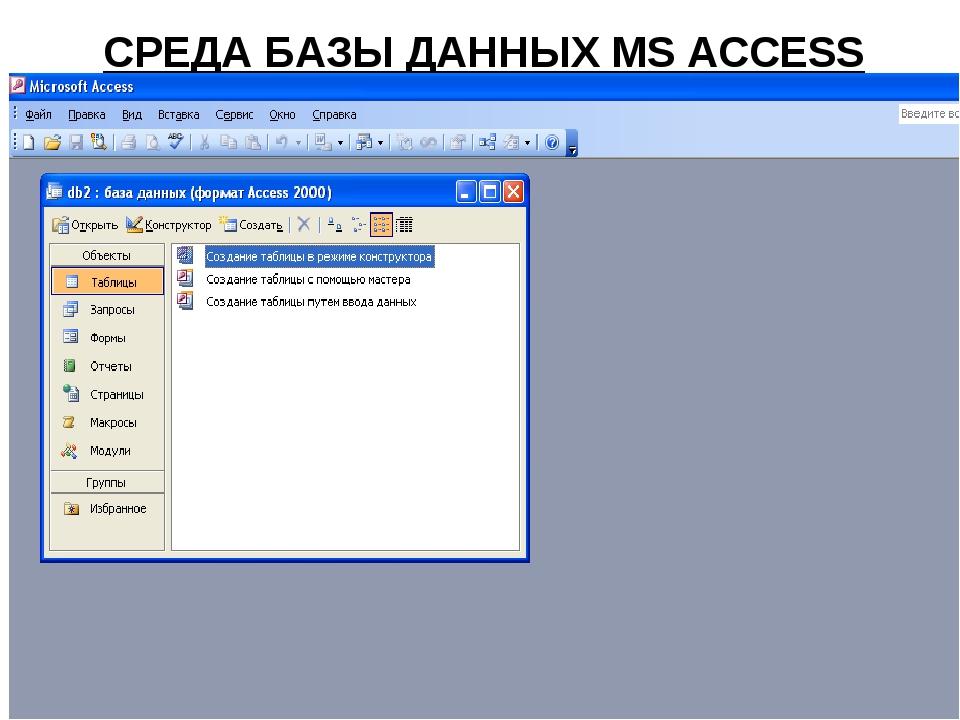 Microsoft access – реляционная система управления базами данных / хабр
