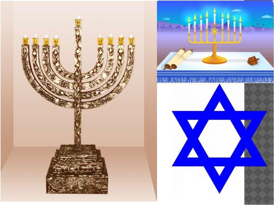 Что такое иудаизм - узнай что такое
