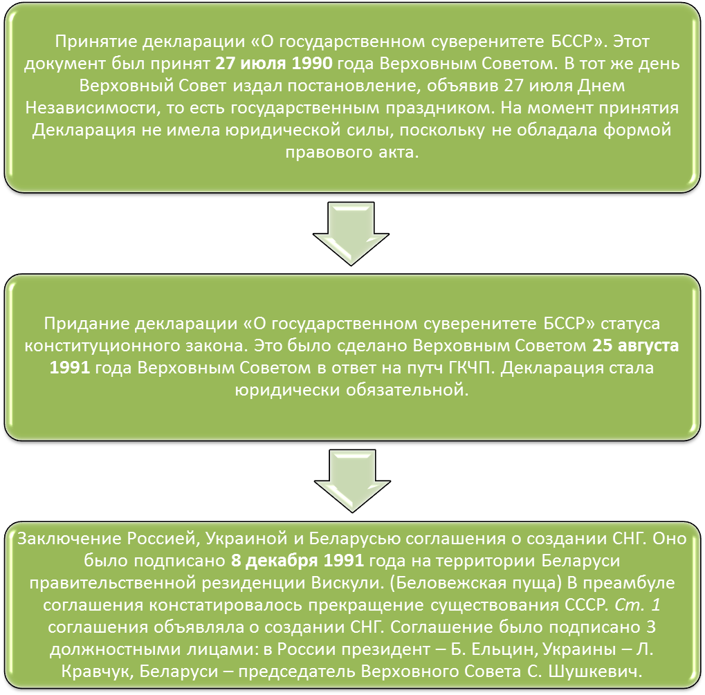 Суверенитет  —  что это такое   ktonanovenkogo.ru