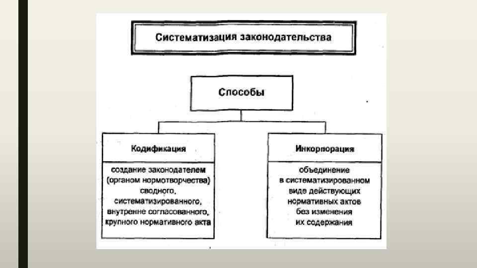 Инкорпорация (право) — википедия переиздание // wiki 2
