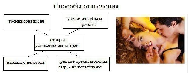 Нимфомания у мужчин и женщин