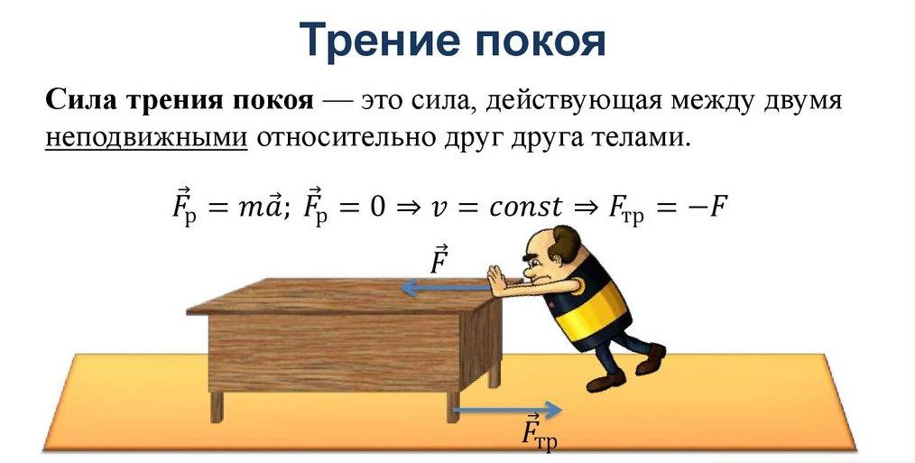 Сила трения: определение, формулы