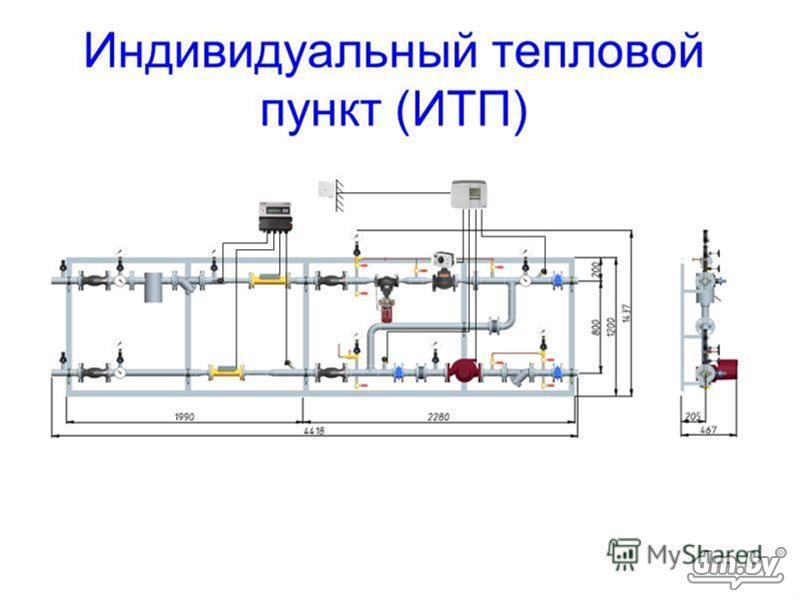 Центральный тепловой пункт - цтп