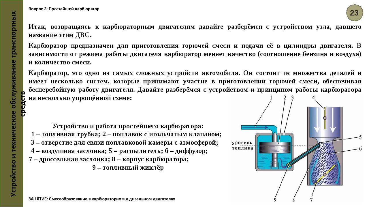 Карбюратор, принцип работы и схема устройства системы, какой вид и модель выбрать и в чем отличия характеристики