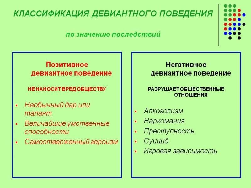 Девиация: это что такое в психологии, причины, типы, формы, виды девиантного поведения, теории, профилактика