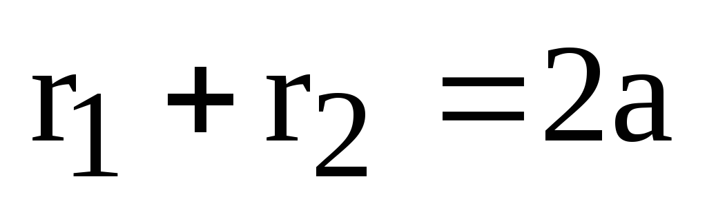 Разница между овалом и эллипсом - знания