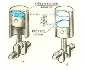 Объем двигателя
