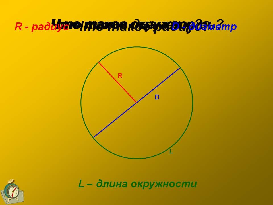 Описанная окружность — википедия. что такое описанная окружность