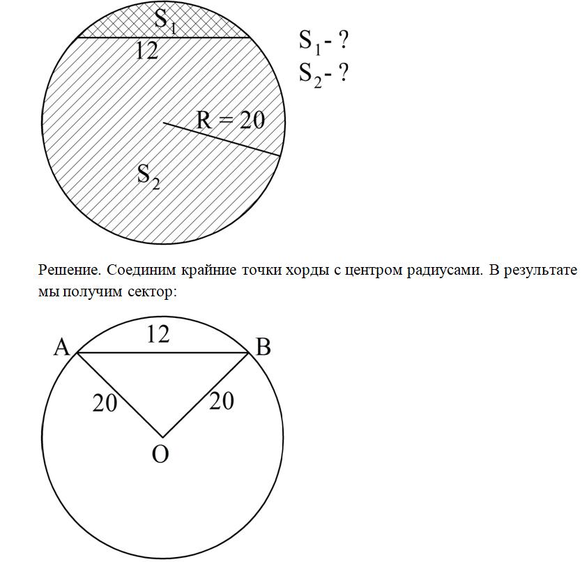 Подготовка школьников к егэ и огэ  (справочник по математике - планиметрия - длина окружности. площадь круга)