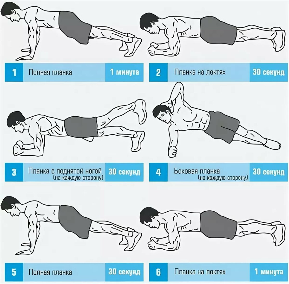 Планка – упражнение для укрепления мышц всего тела