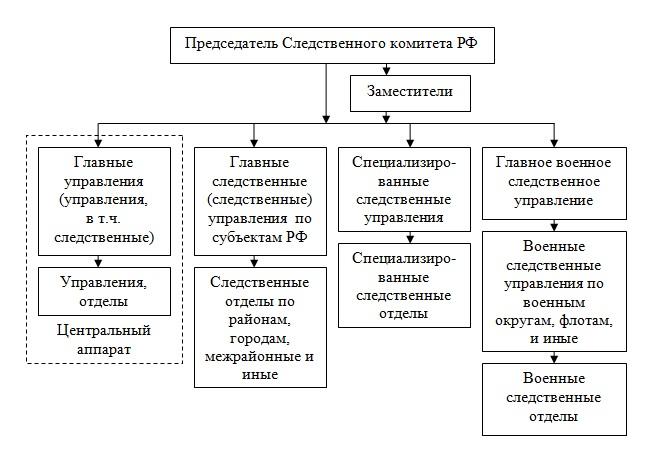 Скр - это... варианты расшифровки аббревиатуры :: syl.ru