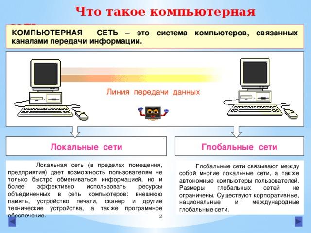 Что такое локальная компьютерная сеть (лвс, lan) и чем отличается от глобальной интернет — топология и компьютеры