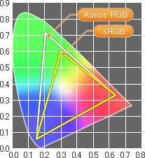 Что означает rgb и где применяется? | сеть без проблем