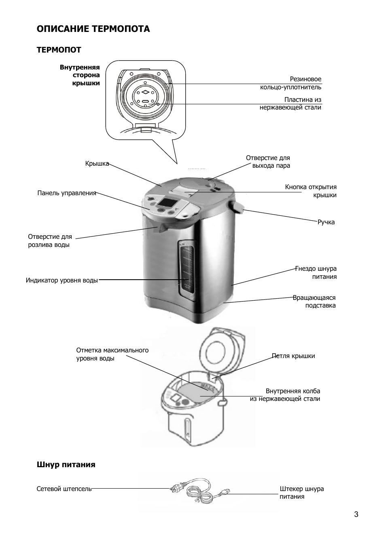 Для чего нужны термопоты и что это такое