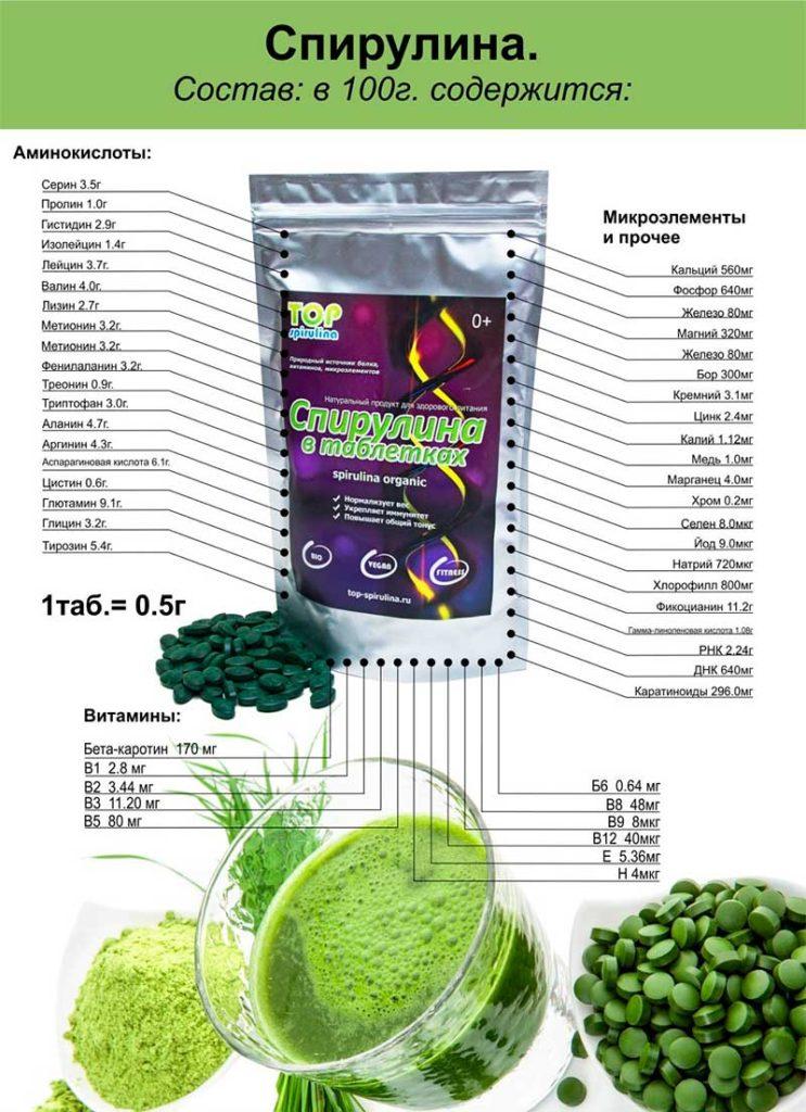 Спирулина: полезные свойства для женщин, мужчин и детей, противопоказания, польза и вред, состав, калорийность, как принимать и как выращивать эту сине-зеленую водоросль дома