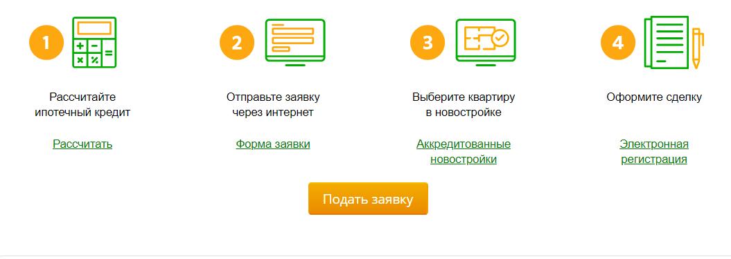Домклик сбербанка - ипотека на выгодных условиях, онлайн заявка