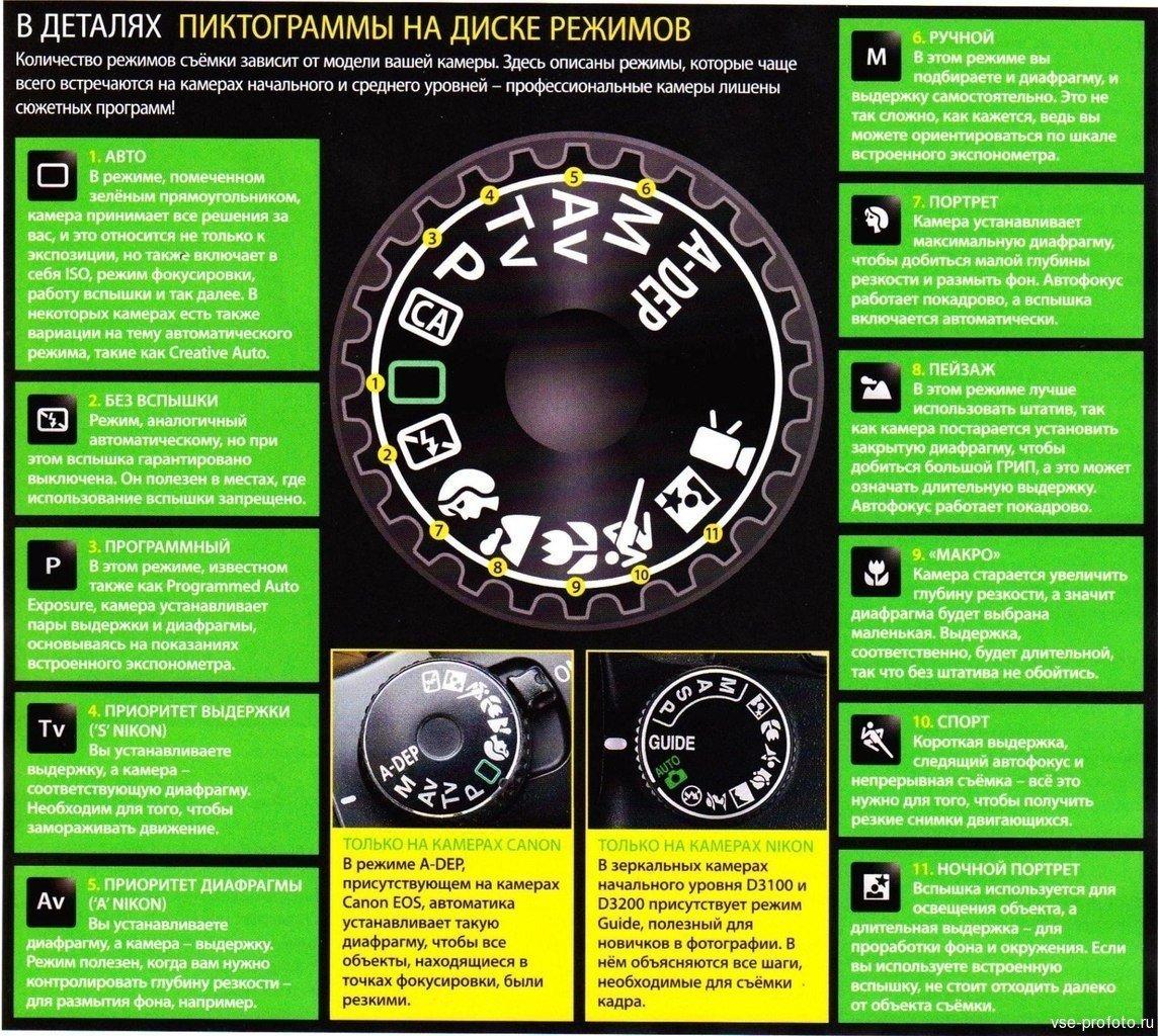 Что такое диафрагма в фотоаппарате?