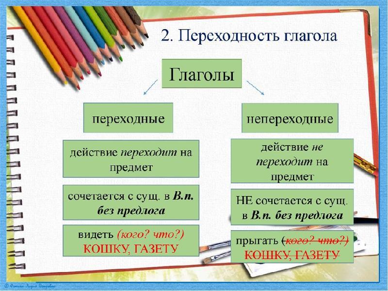 Переходные и непереходные глаголы. примеры