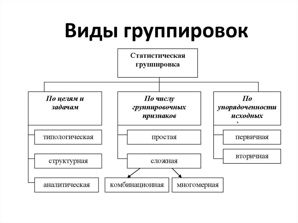 Что такое группа? значение слова и примеры употребления