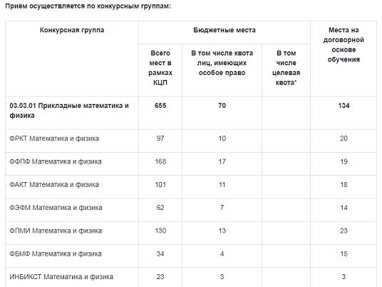 35 модных словечек тинейджеров: что значит «сасный» и «я ору» | lisa.ru